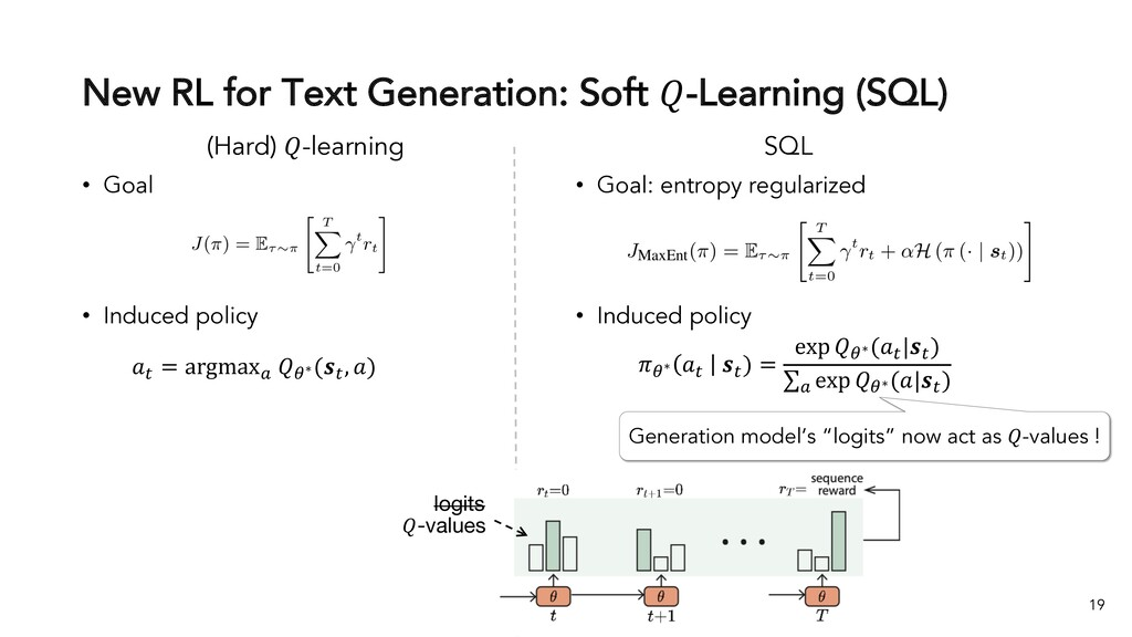 New RL for Text Generation: Soft 𝑄-Learning (SQ...