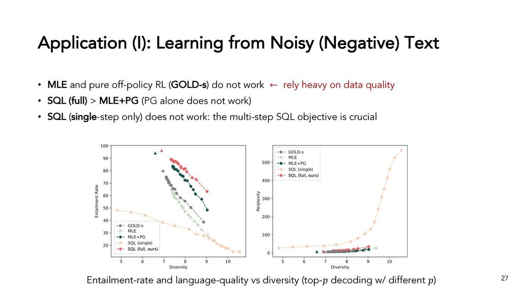Application (I): Learning from Noisy (Negative)...