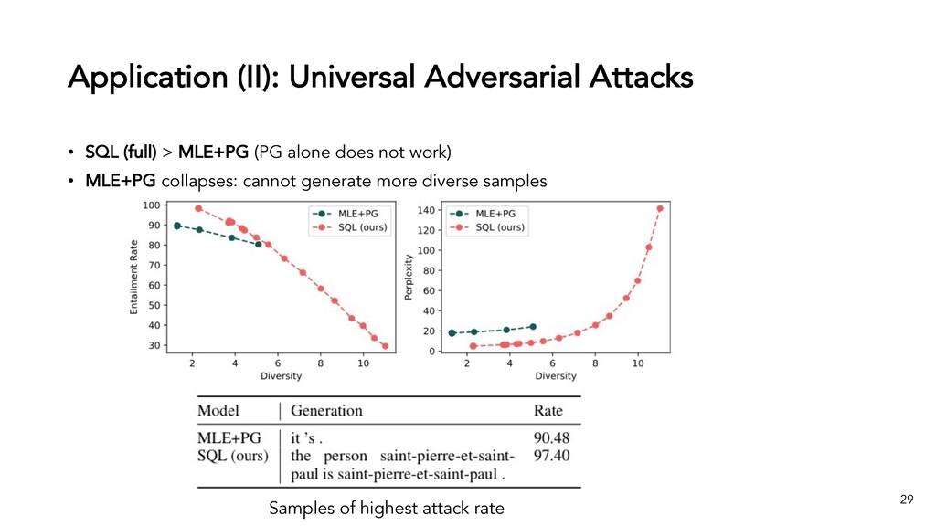 Application (II): Universal Adversarial Attacks...