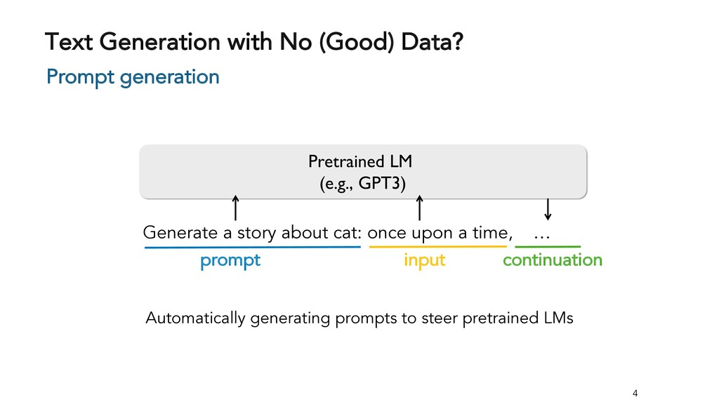 4 Automatically generating prompts to steer pre...