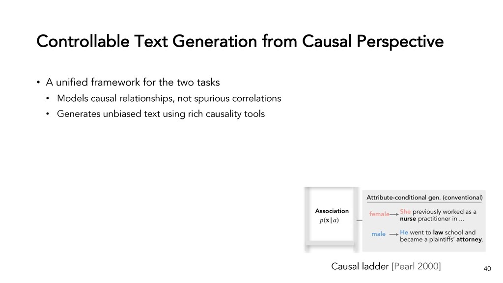 Controllable Text Generation from Causal Perspe...