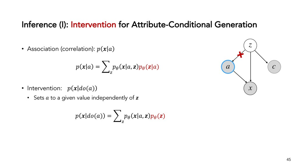 Inference (I): Intervention for Attribute-Condi...