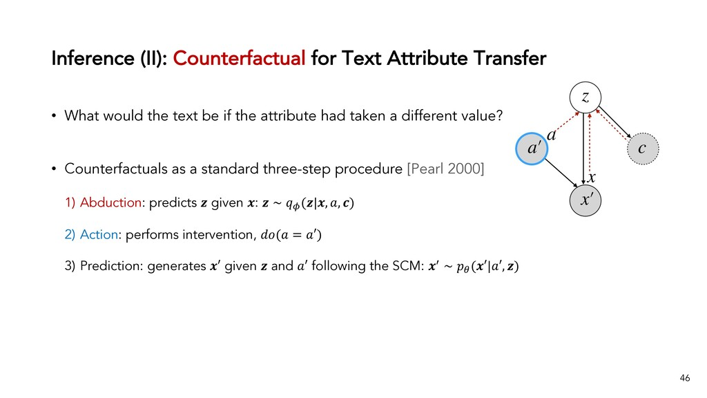 Inference (II): Counterfactual for Text Attribu...