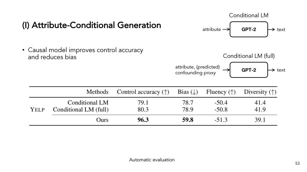 (I) Attribute-Conditional Generation 53 • Causa...
