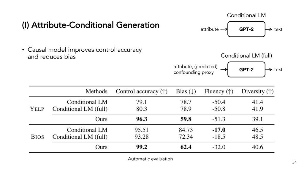 (I) Attribute-Conditional Generation 54 • Causa...