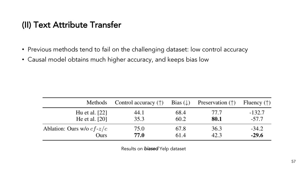 (II) Text Attribute Transfer 57 Results on bias...