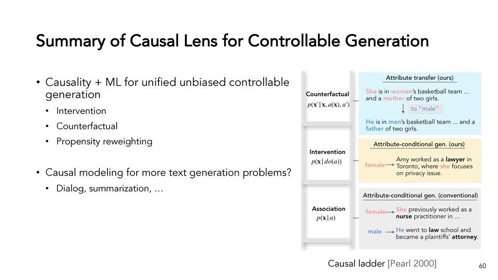 Summary of Causal Lens for Controllable Generat...