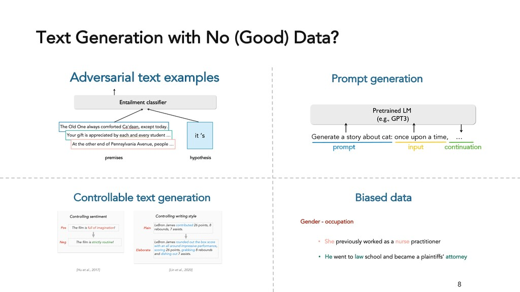 Text Generation with No (Good) Data? 8 Adversar...