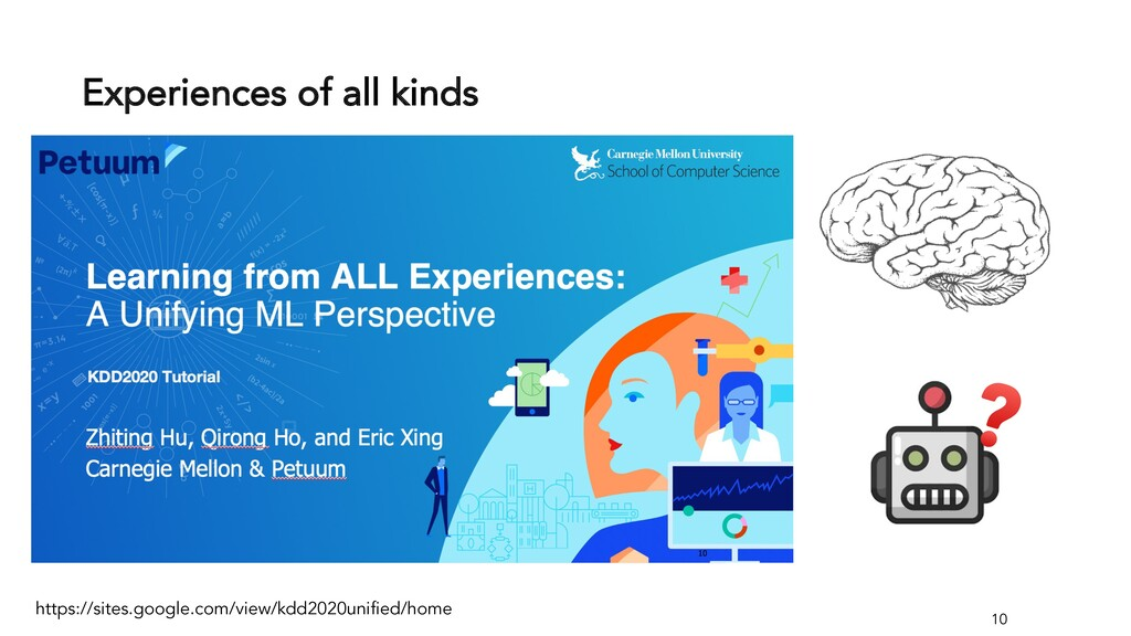 Experiences of all kinds Data examples Rewards ...
