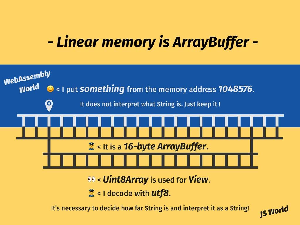 - Linear memory is ArrayBuffer -  < I put somet...