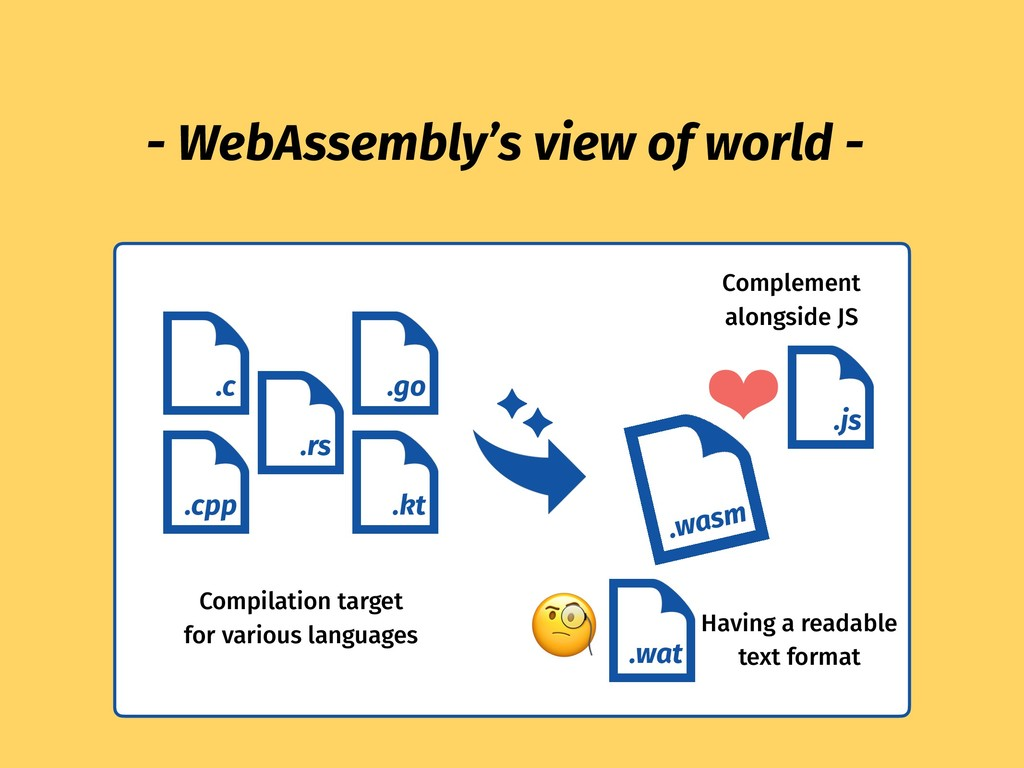 Complement alongside JS  - WebAssembly's view o...