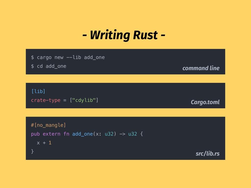 - Writing Rust - $ cargo new --lib add_one $ cd...