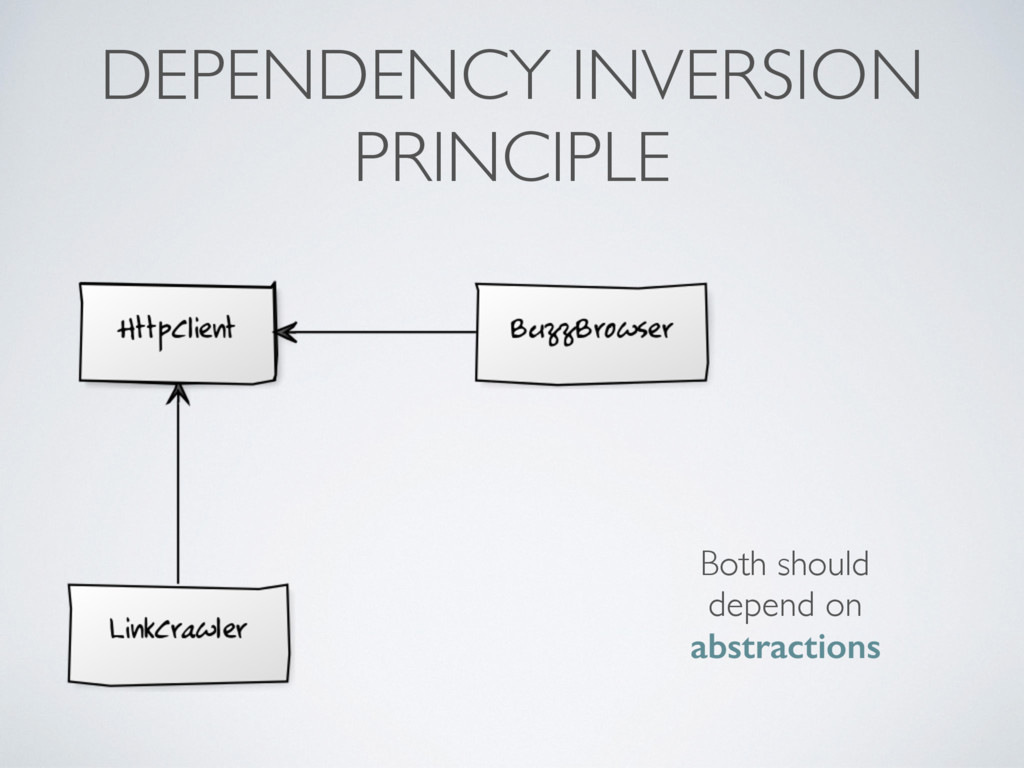 DEPENDENCY INVERSION PRINCIPLE Both should depe...