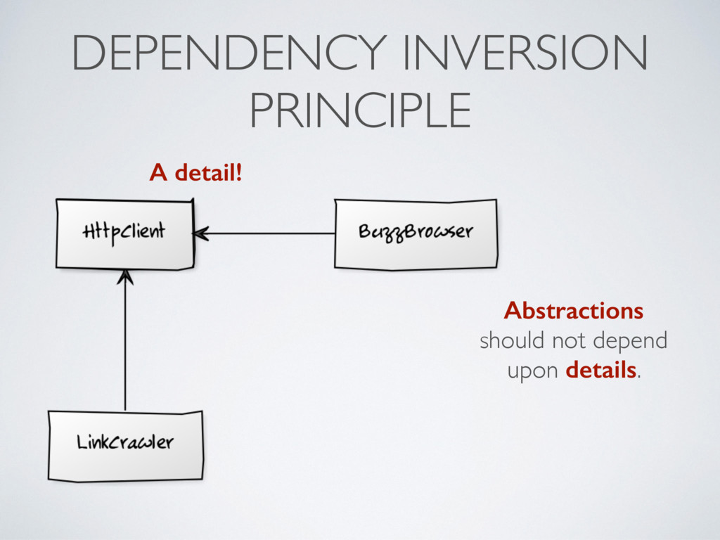 DEPENDENCY INVERSION PRINCIPLE Abstractions sho...