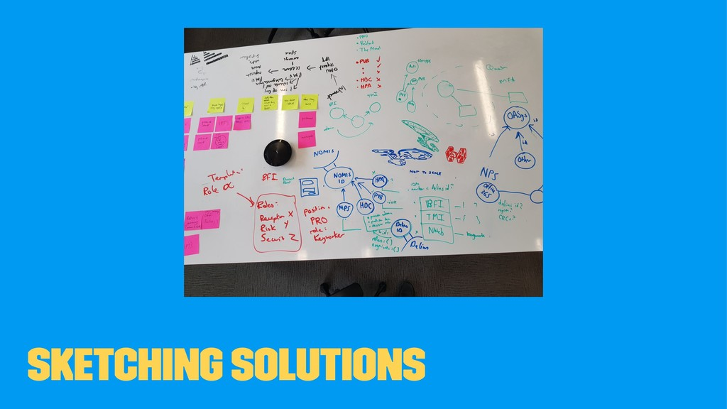 Sketching Solutions