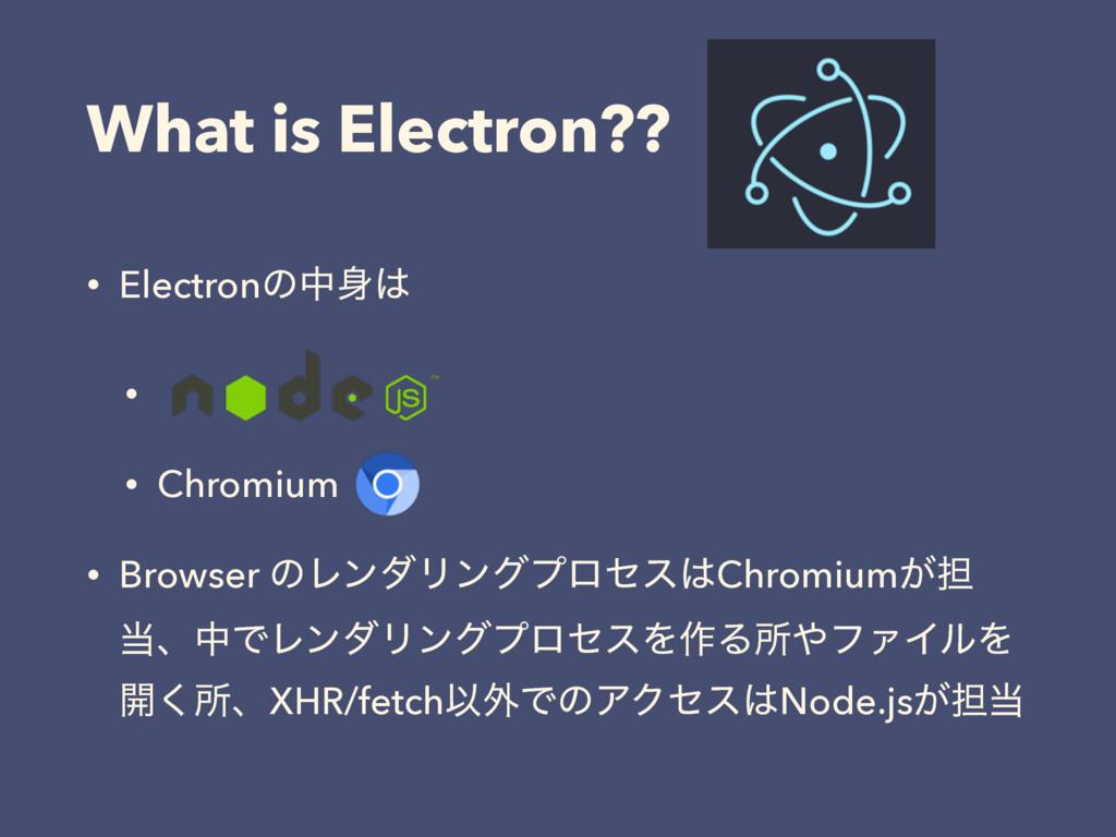 What is Electron?? • Electronͷத • • Chromium ...