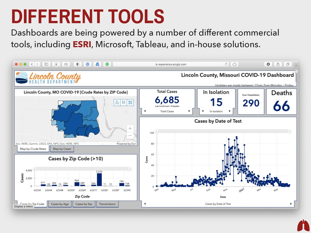 DIFFERENT TOOLS Dashboards are being powered by...