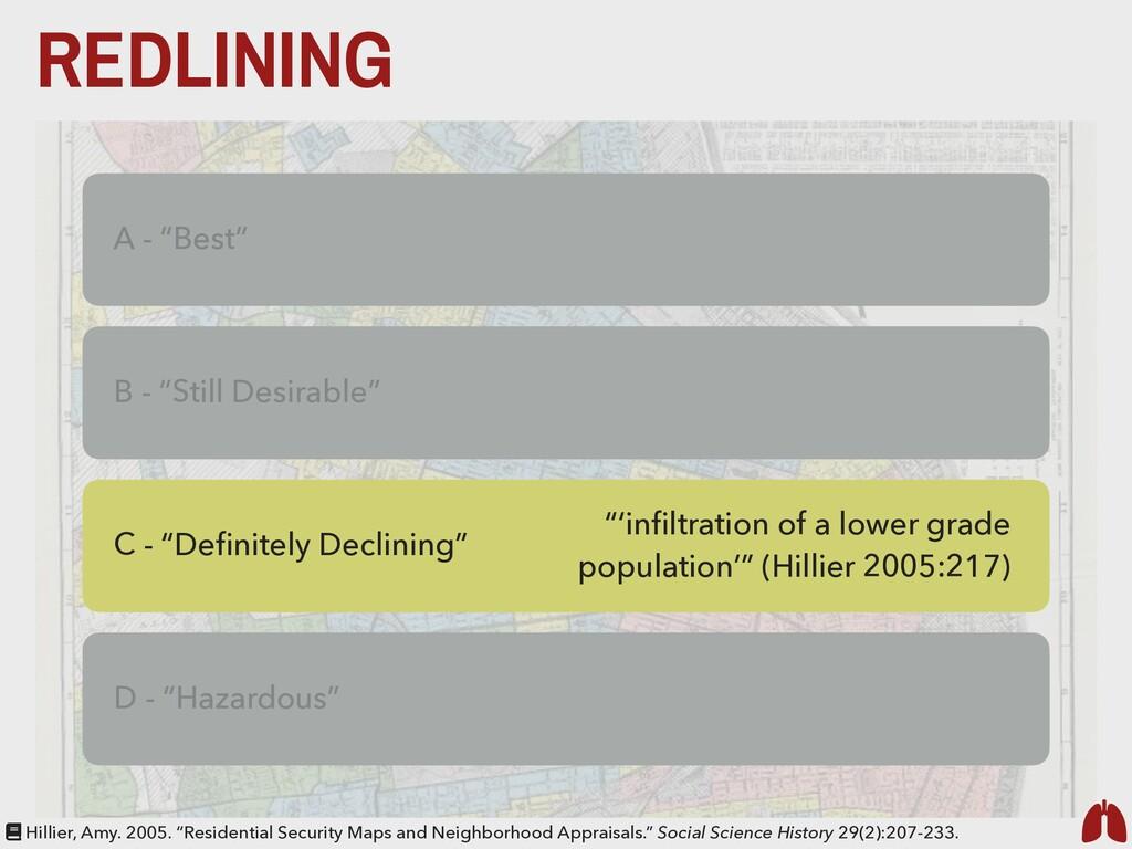 """REDLINING A - """"Best"""" B - """"Still Desirable"""" D - ..."""
