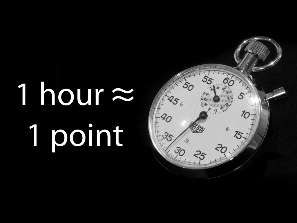 1 hour ≈ 1 point