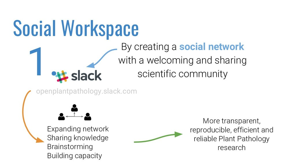 By creating a social network with a welcoming a...