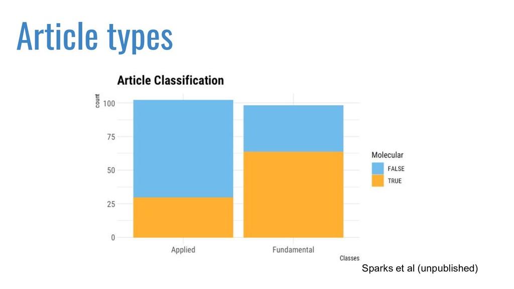 Article types Sparks et al (unpublished)