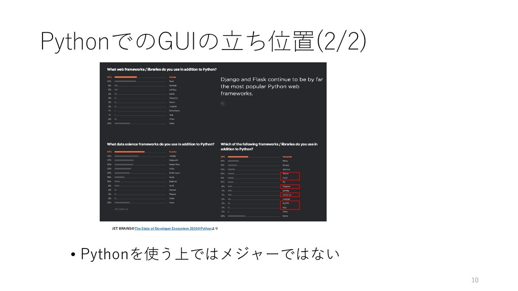 PythonでのGUIの立ち位置(2/2) JET BRAINSのThe State of D...