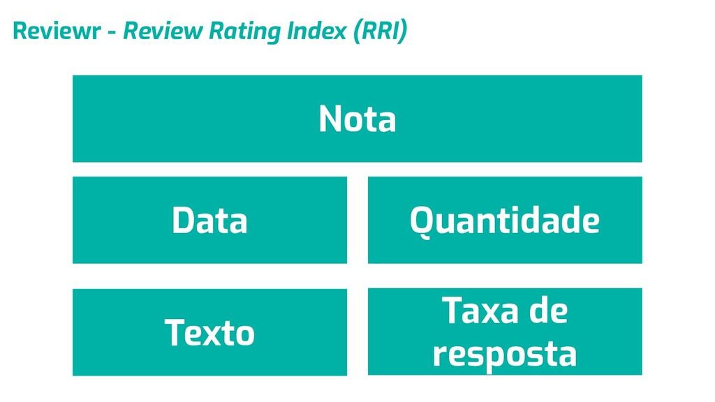 Data Texto Quantidade Taxa de resposta Reviewr ...