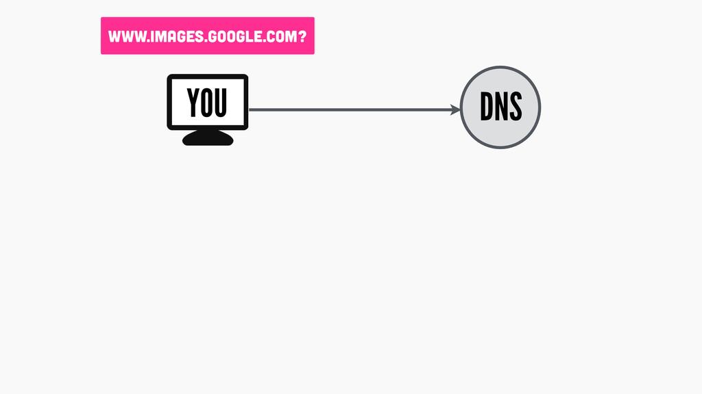 www.images.google.com? YOU DNS