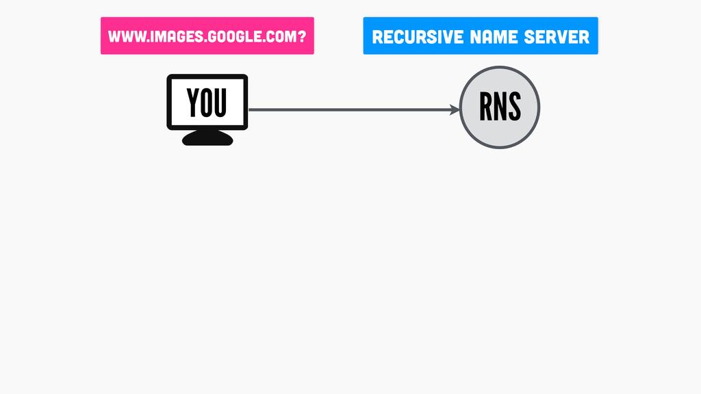 Recursive Name Server RNS www.images.google.com...