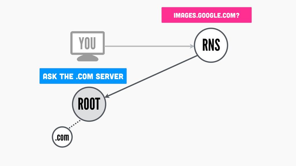 ROOT RNS .com ASK THE .COM SERVER YOU images.go...