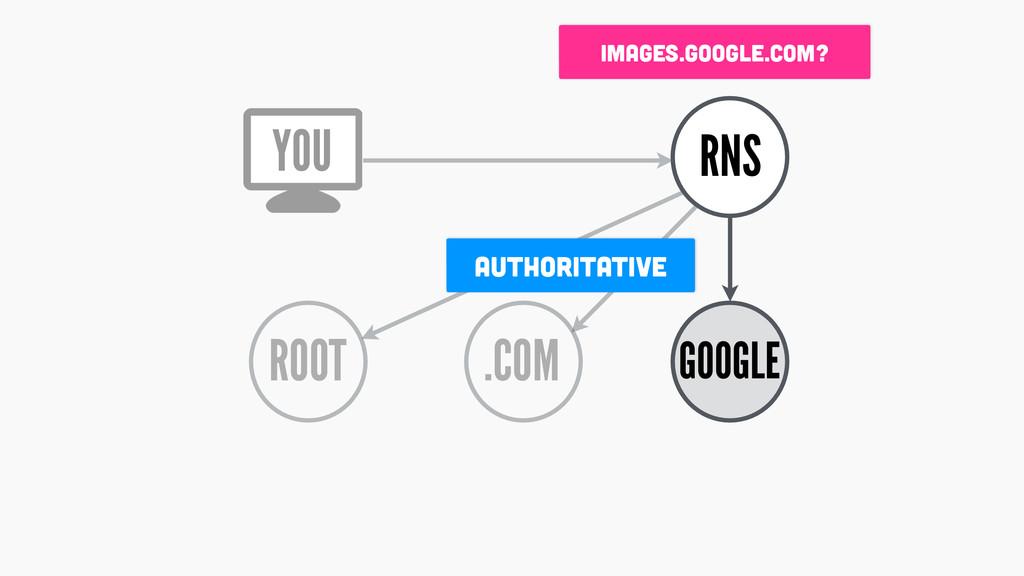 ROOT RNS .COM GOOGLE authoritative YOU images.g...