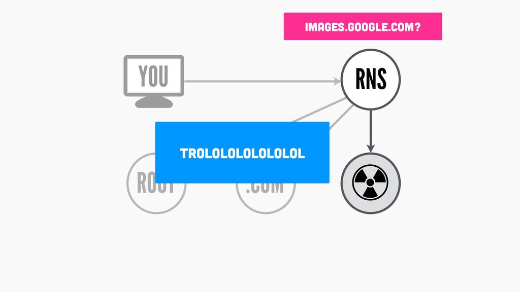 ROOT RNS .COM ☢ YOU trololololololol images.goo...
