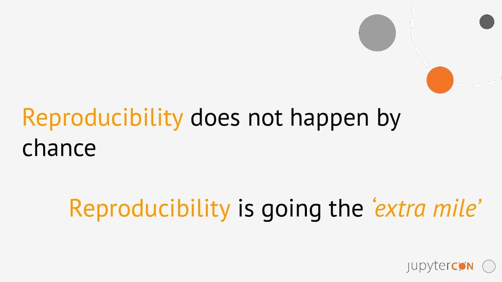 Reproducibility does not happen by chance Repro...