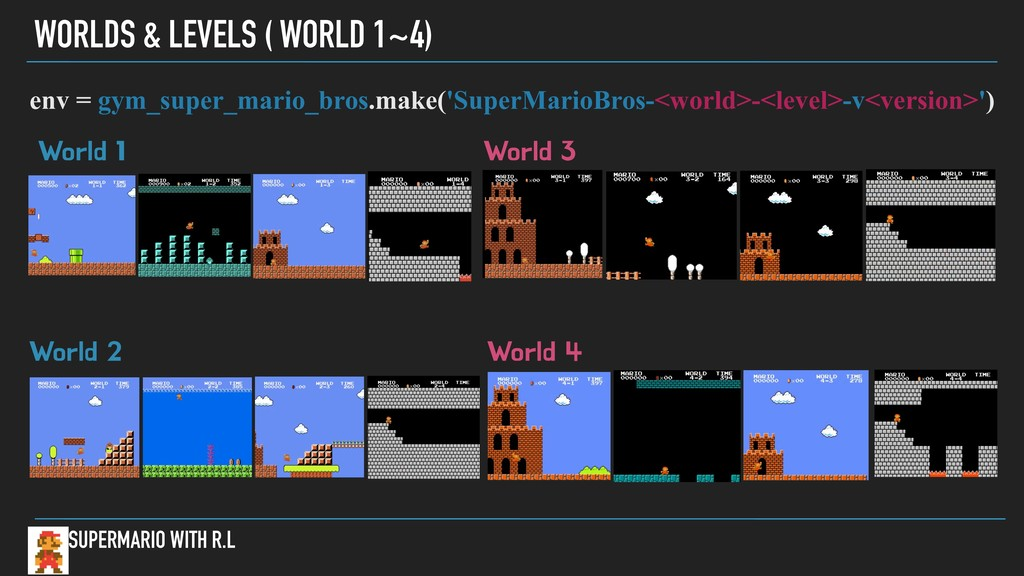 WORLDS & LEVELS ( WORLD 1~4) SUPERMARIO WITH R....
