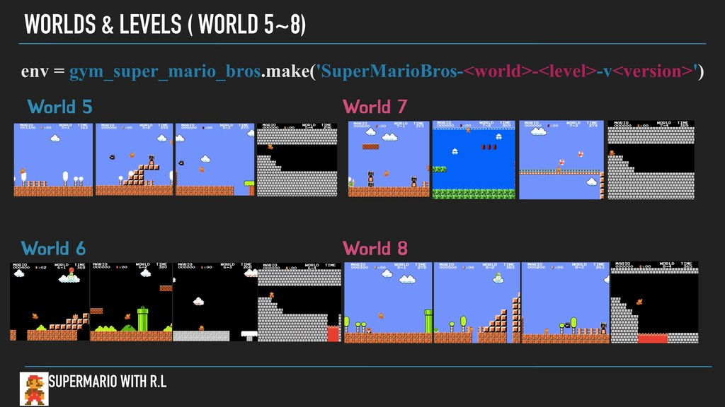 WORLDS & LEVELS ( WORLD 5~8) SUPERMARIO WITH R....