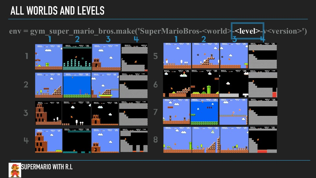 ALL WORLDS AND LEVELS SUPERMARIO WITH R.L env =...