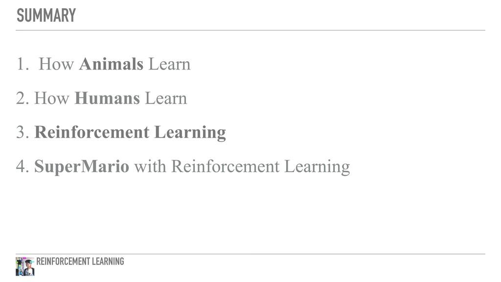 SUMMARY 1. How Animals Learn 2. How Humans Lear...