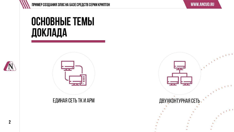 2 Основные темы доклада Пример создания ЗЛВС на...