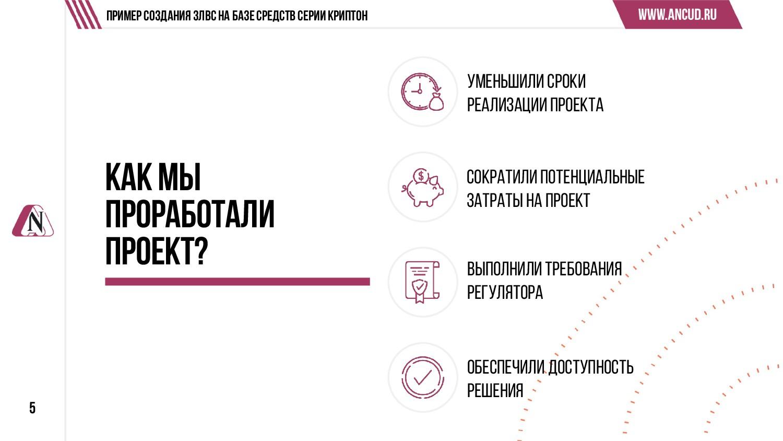 5 Пример создания ЗЛВС на базе средств серии кр...