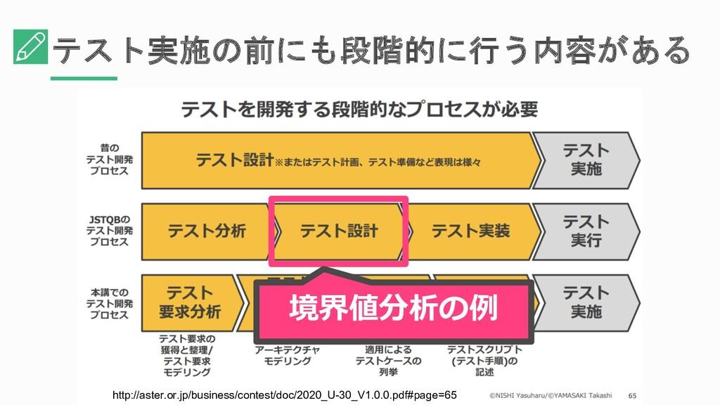 テスト実施の前にも段階的に行う内容がある http://aster.or.jp/busines...
