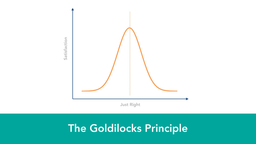 The Goldilocks Principle Just Right Satisfaction
