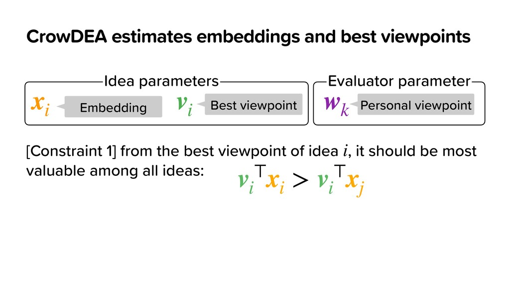 CrowDEA estimates embeddings and best viewpoint...