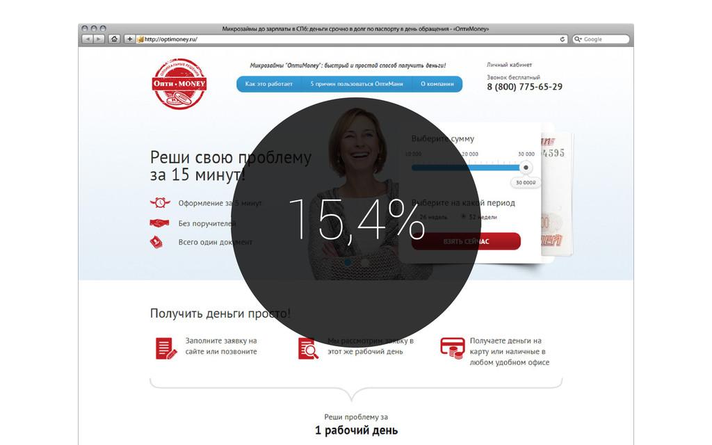 15,4%