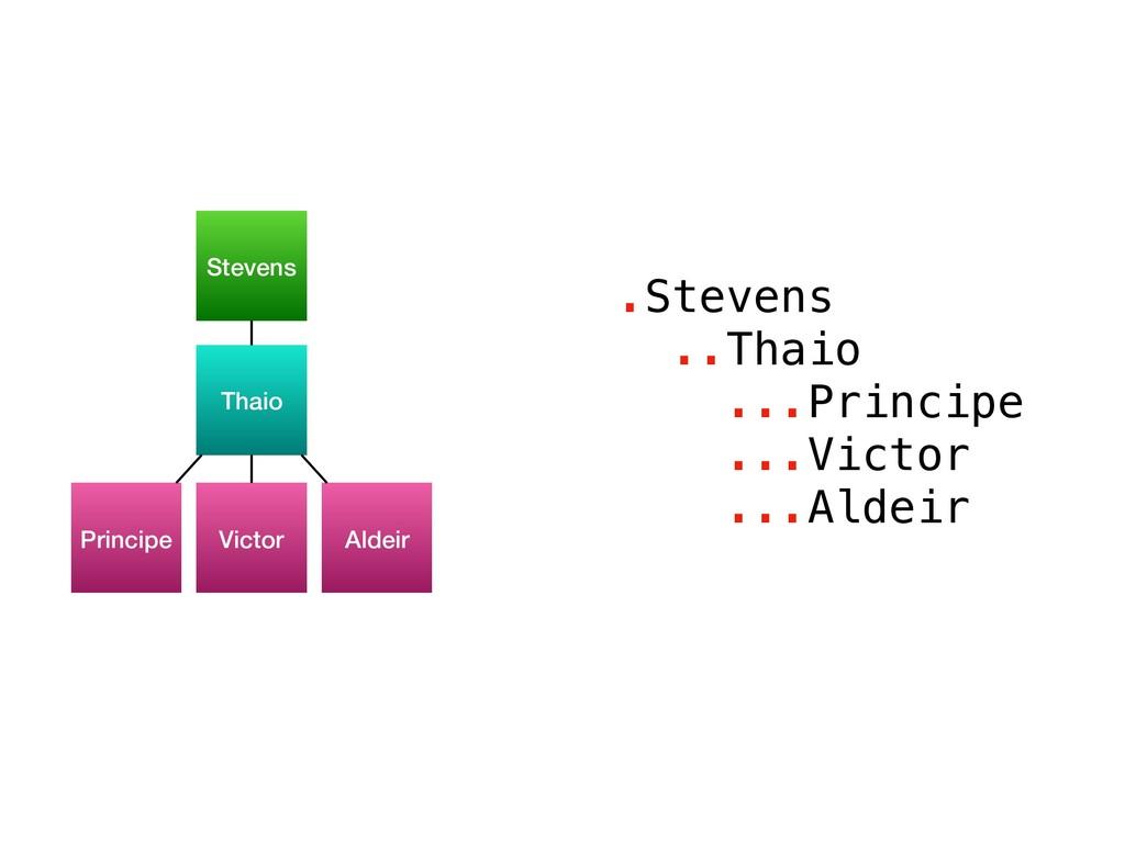 Stevens Thaio Principe Victor Aldeir .Stevens ....
