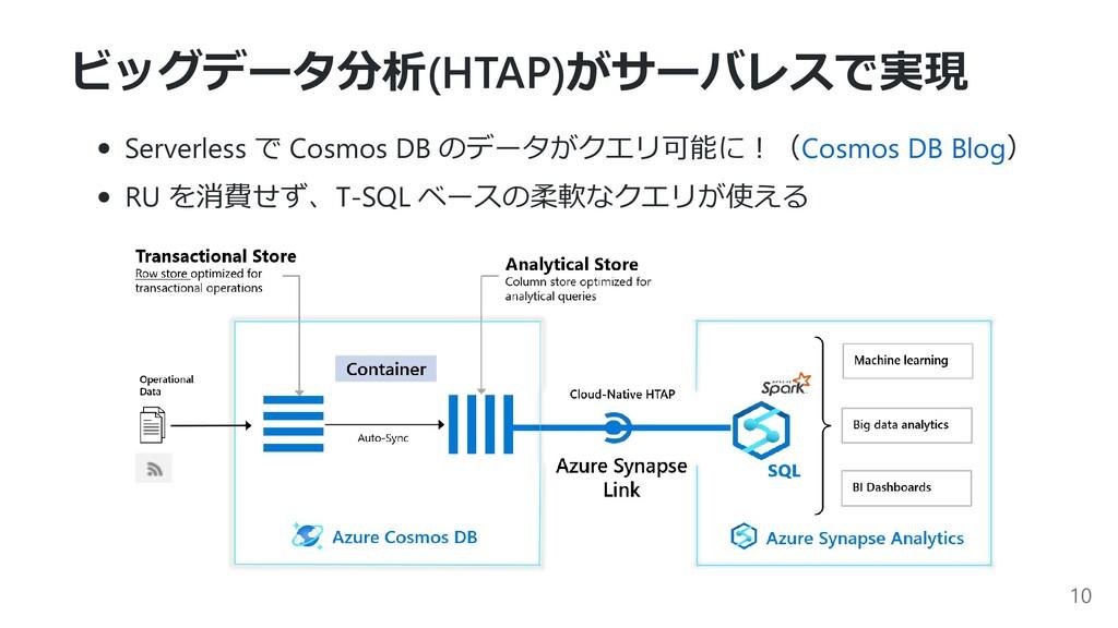 ビッグデータ分析(HTAP)がサーバレスで実現 Serverless で Cosmos DB ...