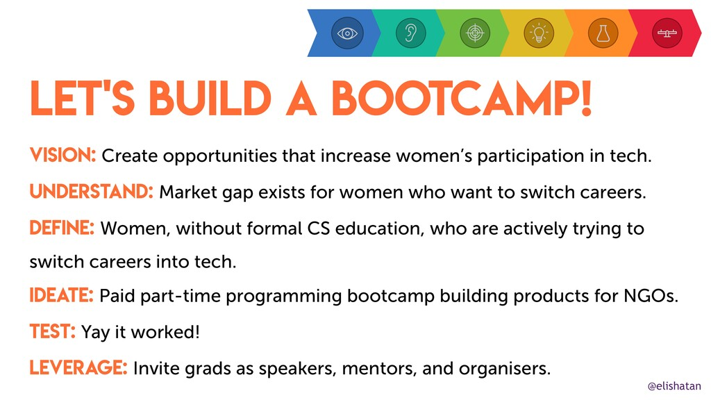 @elishatan Let's build a bootcamp! vision: Crea...