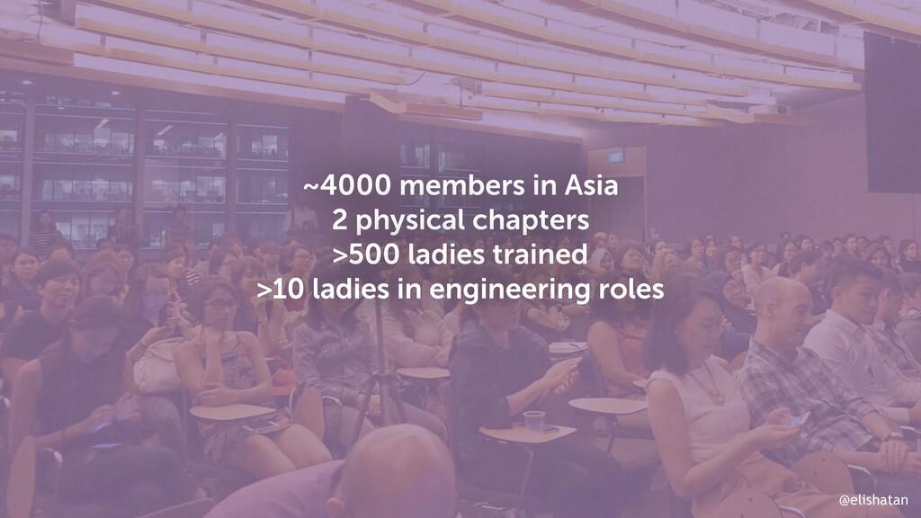 @elishatan ~4000 members in Asia 2 physical cha...