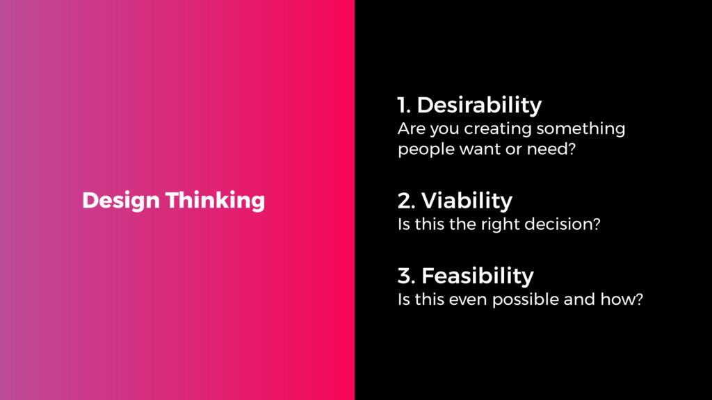 Design Thinking 1. Desirability Are you creati...