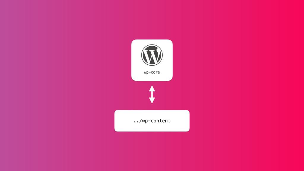 ../wp-content wp-core