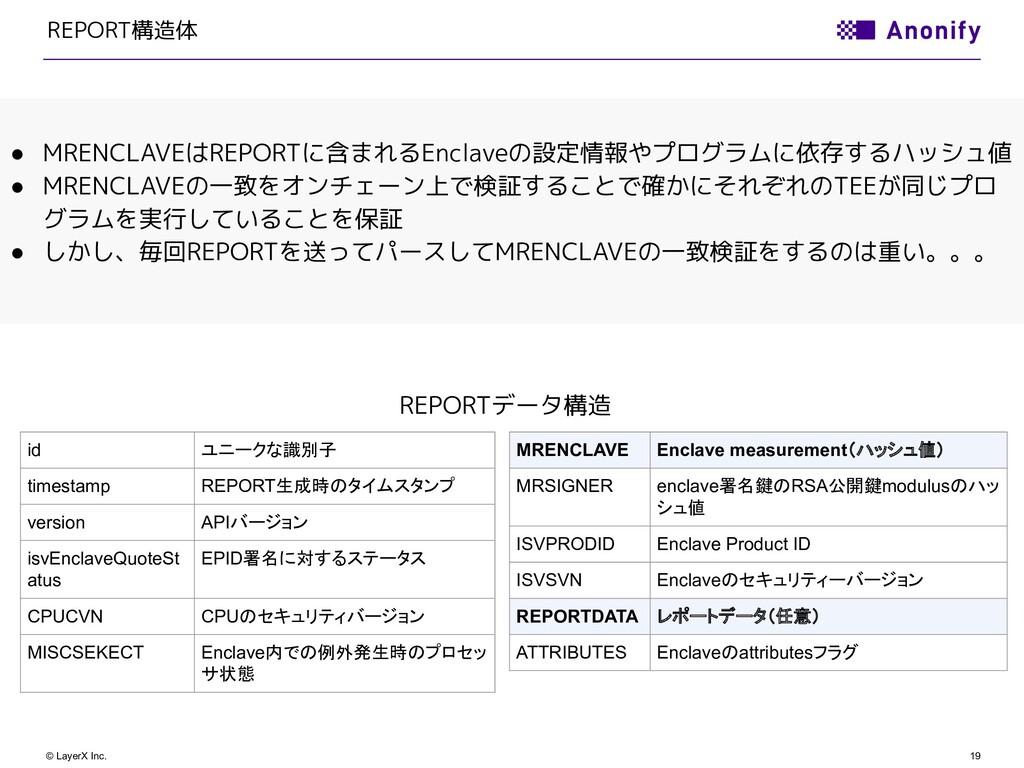 19 © LayerX Inc. REPORT構造体 id ユニークな識別子 timestam...